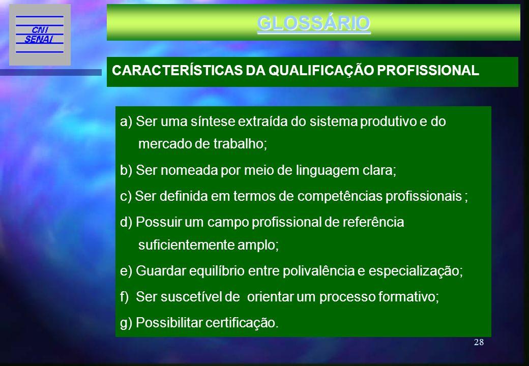 GLOSSÁRIO CARACTERÍSTICAS DA QUALIFICAÇÃO PROFISSIONAL