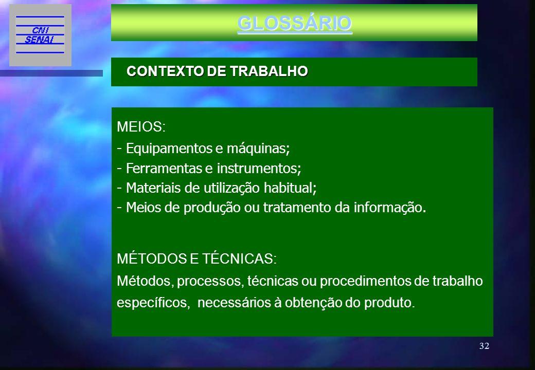 GLOSSÁRIO CONTEXTO DE TRABALHO MEIOS: - Equipamentos e máquinas;