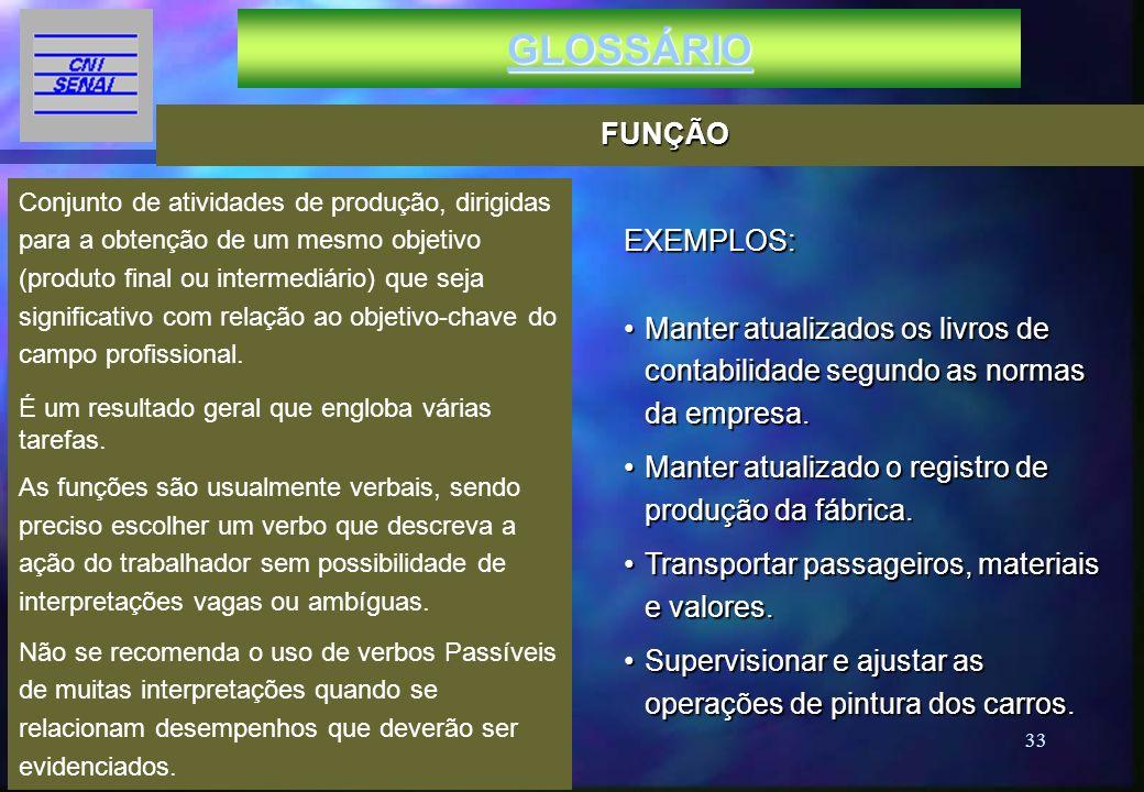 GLOSSÁRIO FUNÇÃO EXEMPLOS: