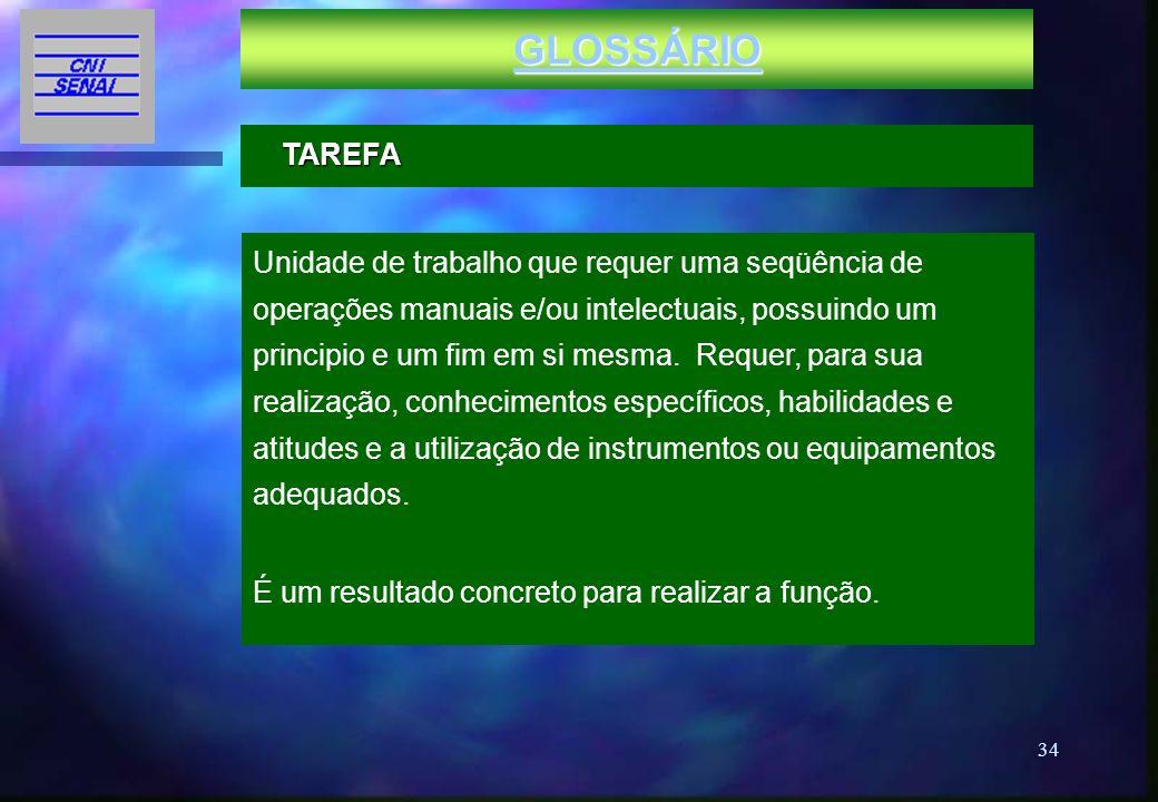GLOSSÁRIO TAREFA.