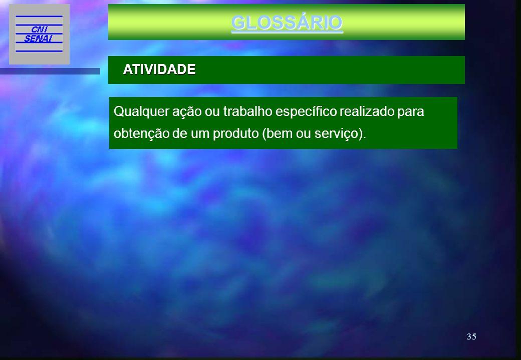 GLOSSÁRIO ATIVIDADE.
