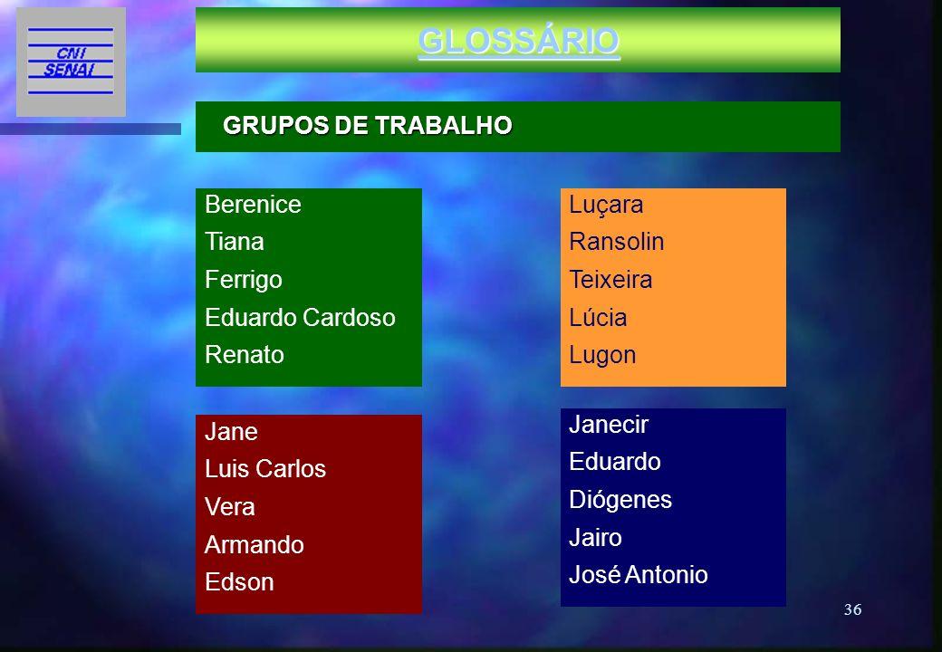 GLOSSÁRIO GRUPOS DE TRABALHO Berenice Tiana Ferrigo Eduardo Cardoso
