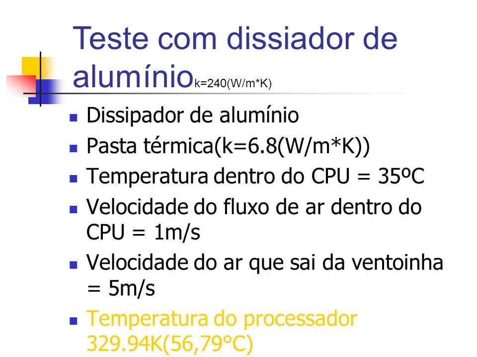 Teste com dissiador de alumíniok=240(W/m*K)