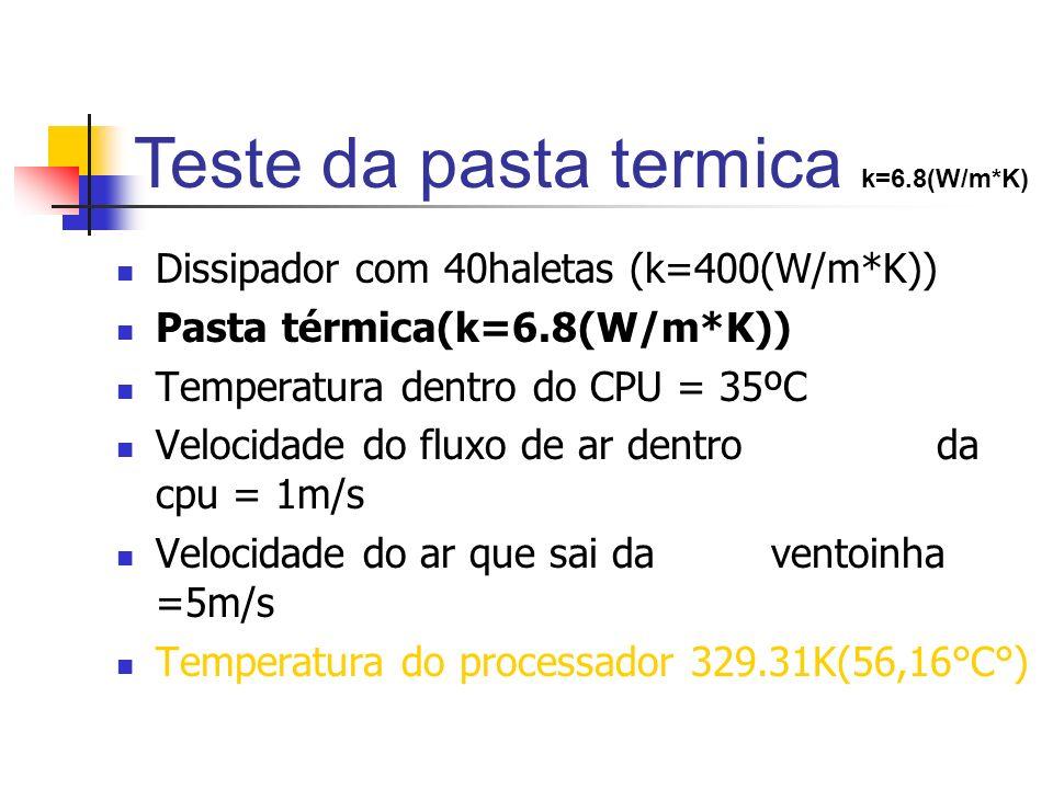 Teste da pasta termica k=6.8(W/m*K)