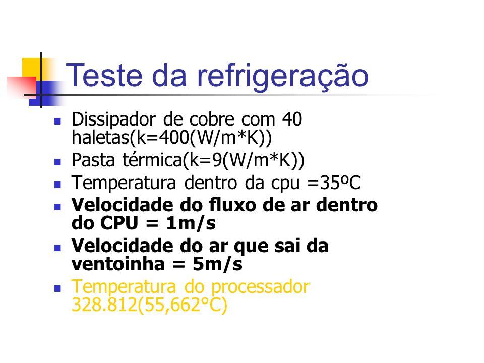 Teste da refrigeração Dissipador de cobre com 40 haletas(k=400(W/m*K))