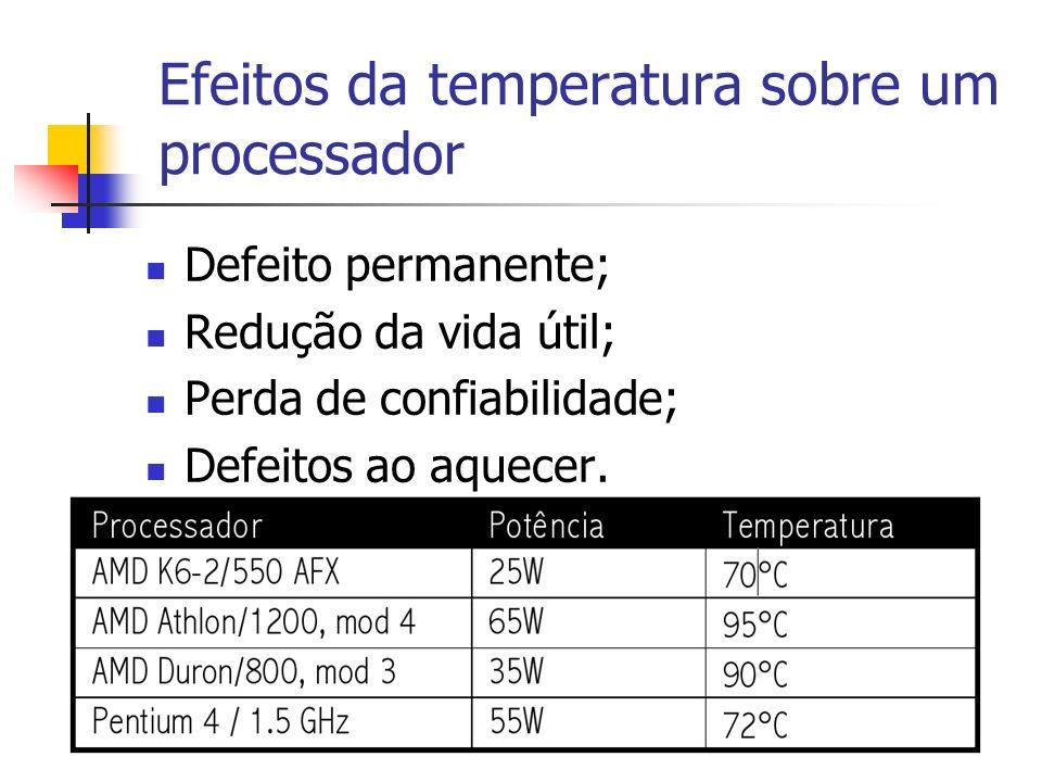 Efeitos da temperatura sobre um processador