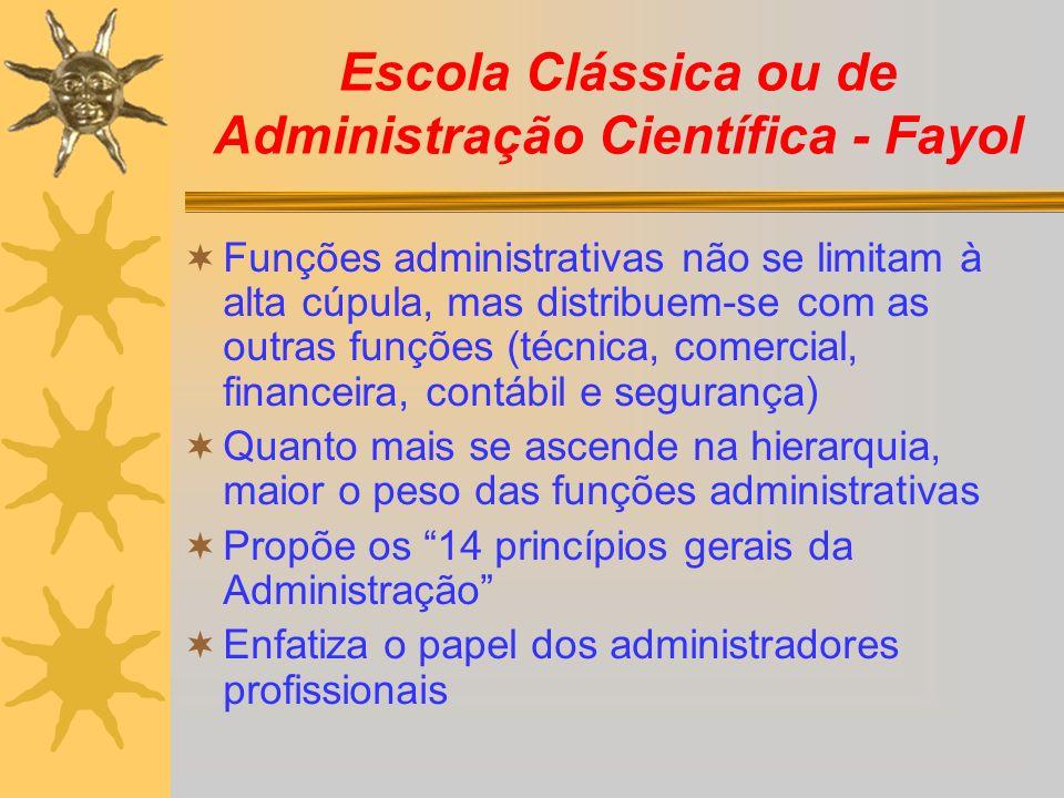 Escola Clássica ou de Administração Científica - Fayol