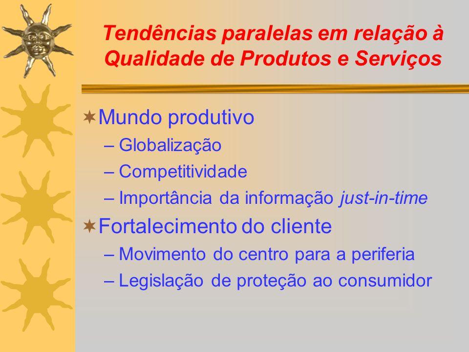 Tendências paralelas em relação à Qualidade de Produtos e Serviços