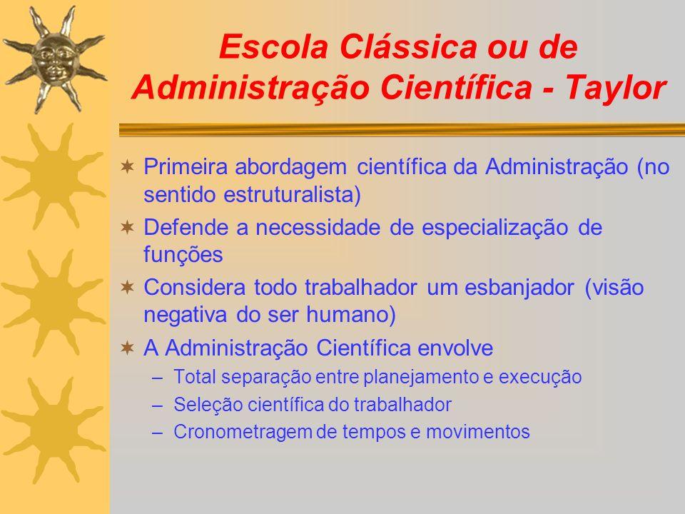 Escola Clássica ou de Administração Científica - Taylor
