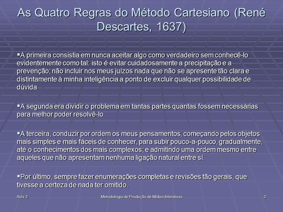 As Quatro Regras do Método Cartesiano (René Descartes, 1637)