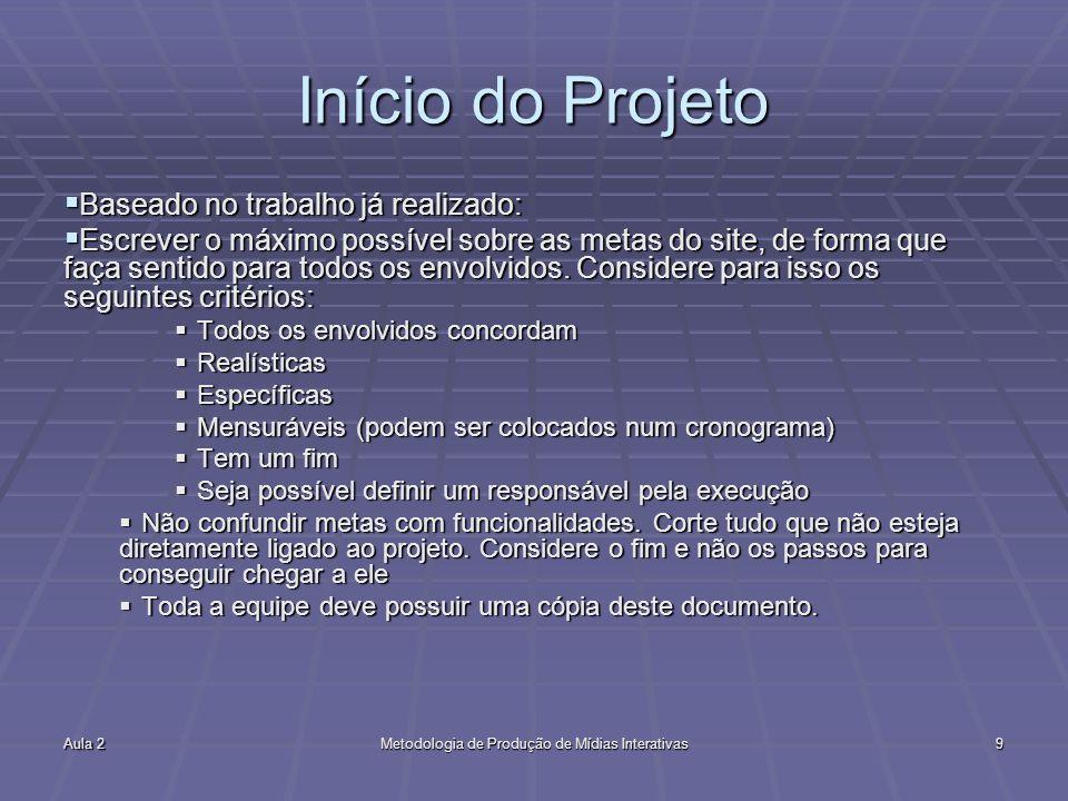 Metodologia de Produção de Mídias Interativas