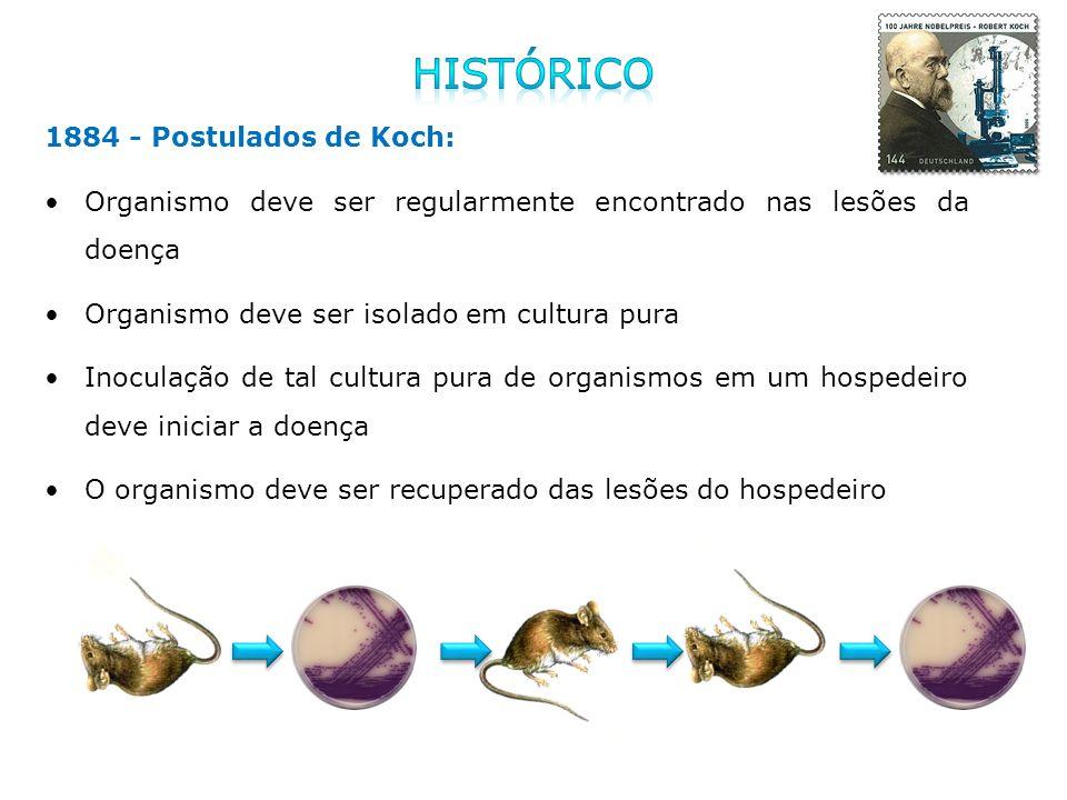Histórico 1884 - Postulados de Koch: