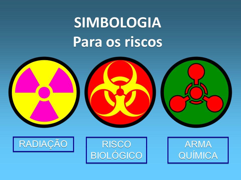 SIMBOLOGIA Para os riscos