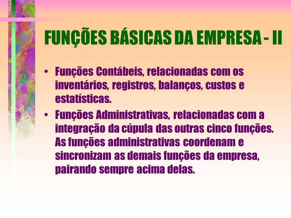 FUNÇÕES BÁSICAS DA EMPRESA - II