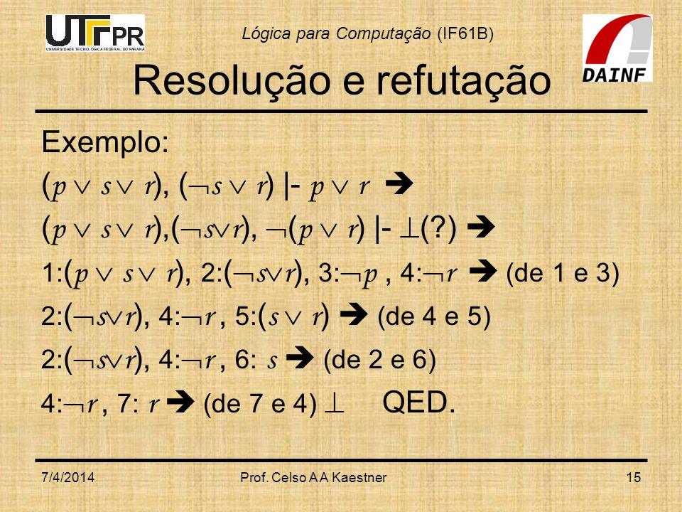 Resolução e refutação Exemplo: (p  s  r), (s  r) |- p  r 