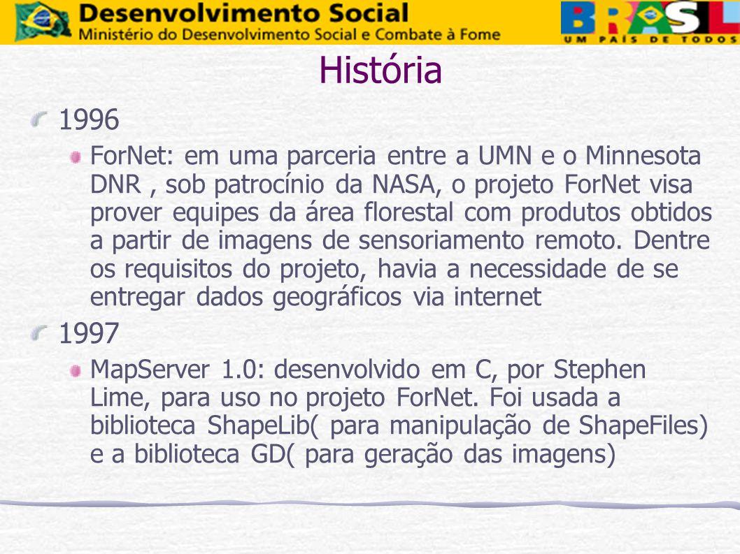 História 1996.