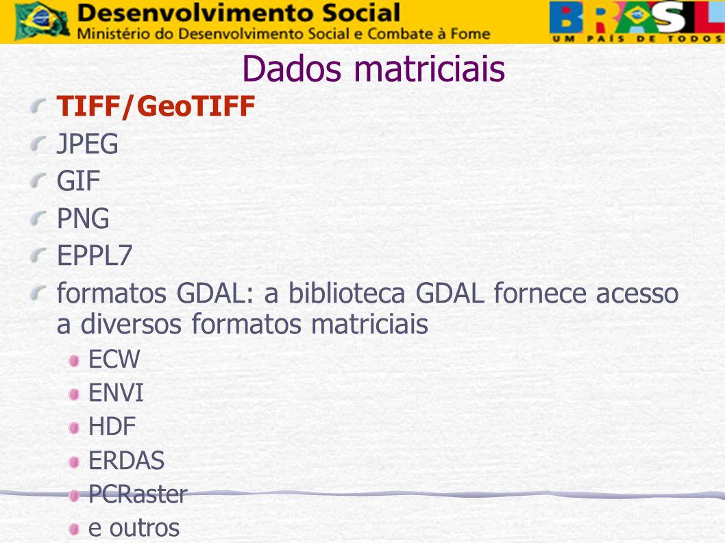 Dados matriciais TIFF/GeoTIFF JPEG GIF PNG EPPL7
