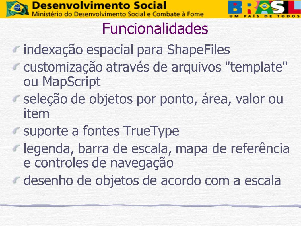 Funcionalidades indexação espacial para ShapeFiles