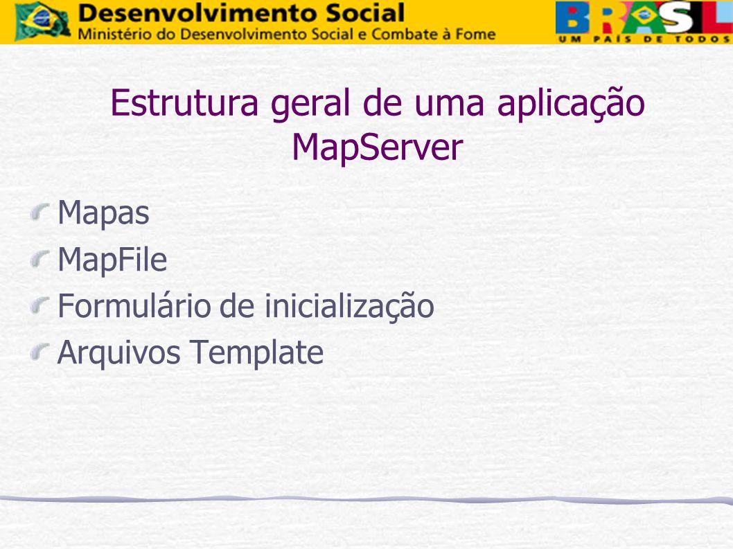 Estrutura geral de uma aplicação MapServer