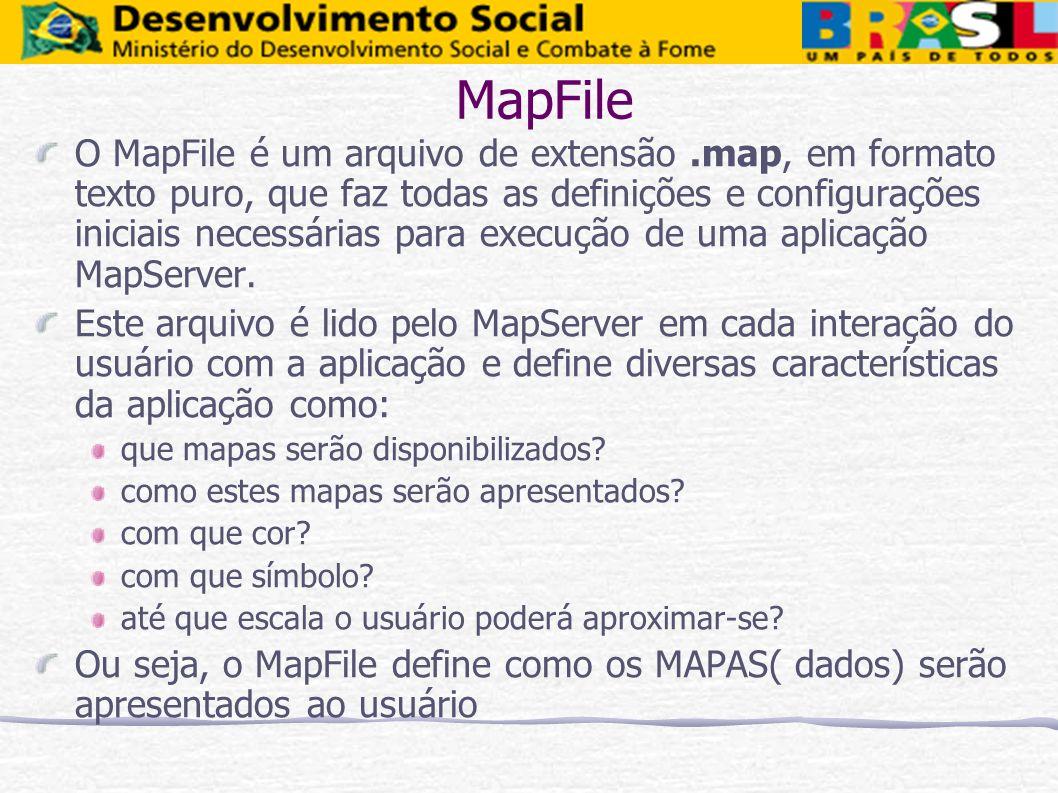 MapFile