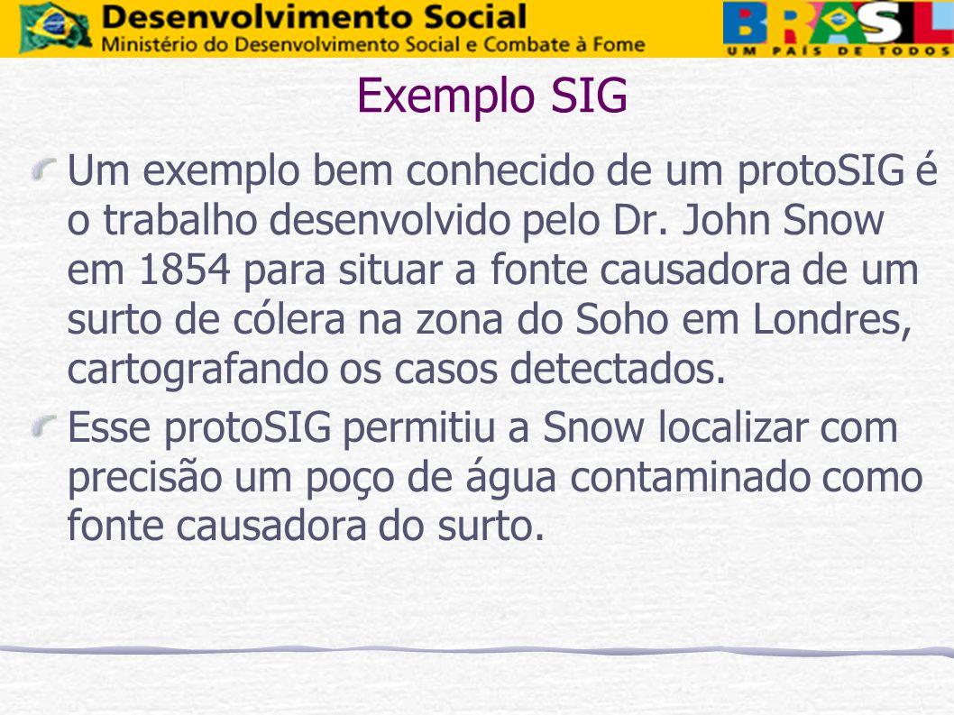 Exemplo SIG
