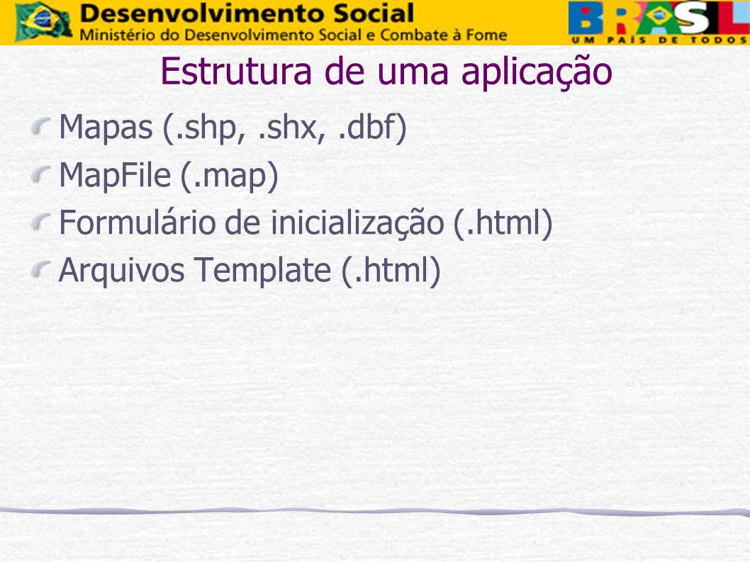 Estrutura de uma aplicação
