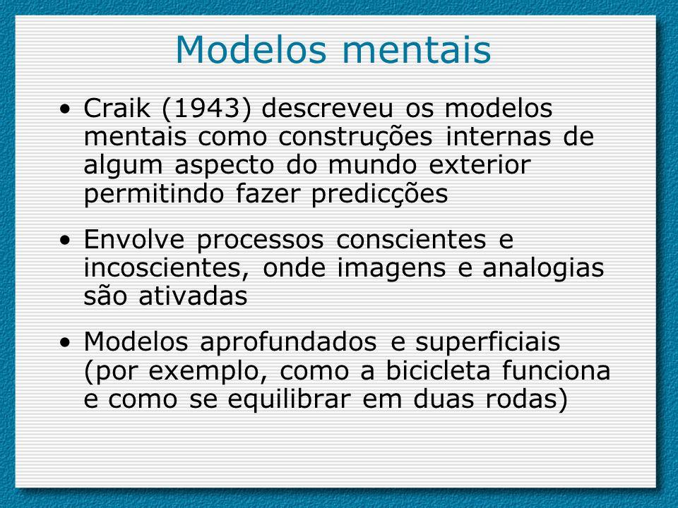 Modelos mentais Craik (1943) descreveu os modelos mentais como construções internas de algum aspecto do mundo exterior permitindo fazer predicções.