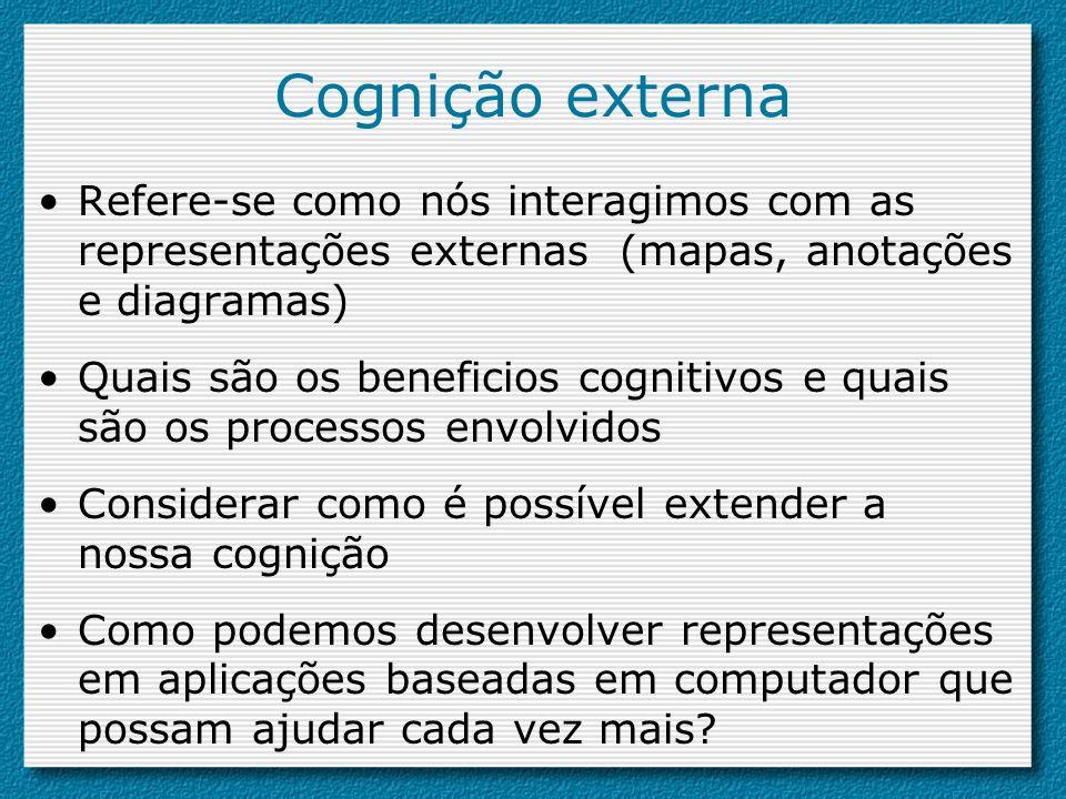 Cognição externa Refere-se como nós interagimos com as representações externas (mapas, anotações e diagramas)
