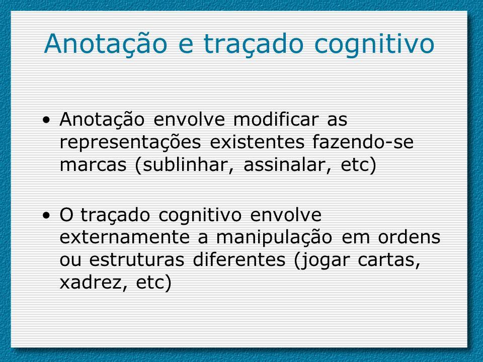 Anotação e traçado cognitivo