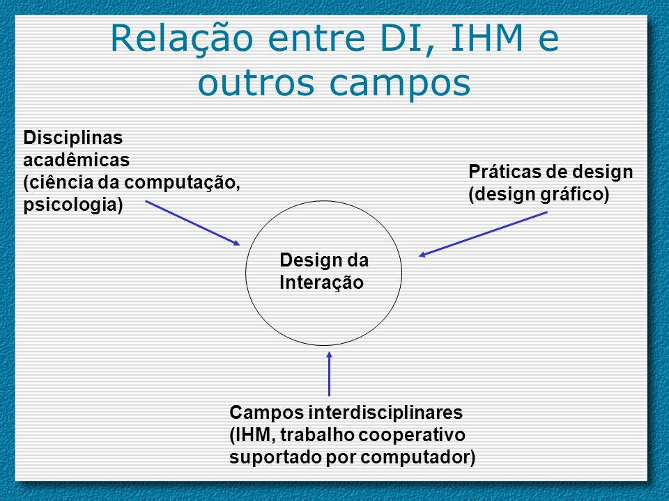 Relação entre DI, IHM e outros campos