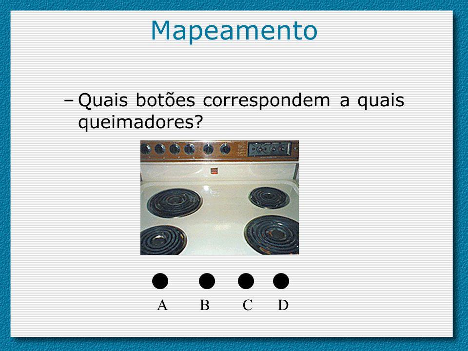 Mapeamento Quais botões correspondem a quais queimadores A B C D