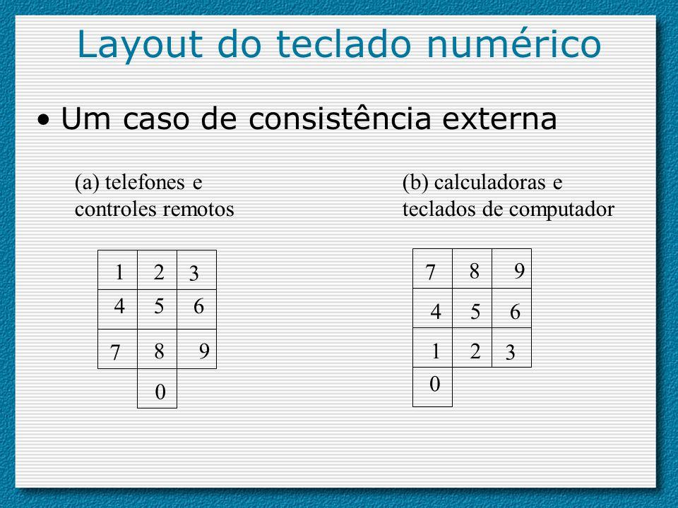 Layout do teclado numérico