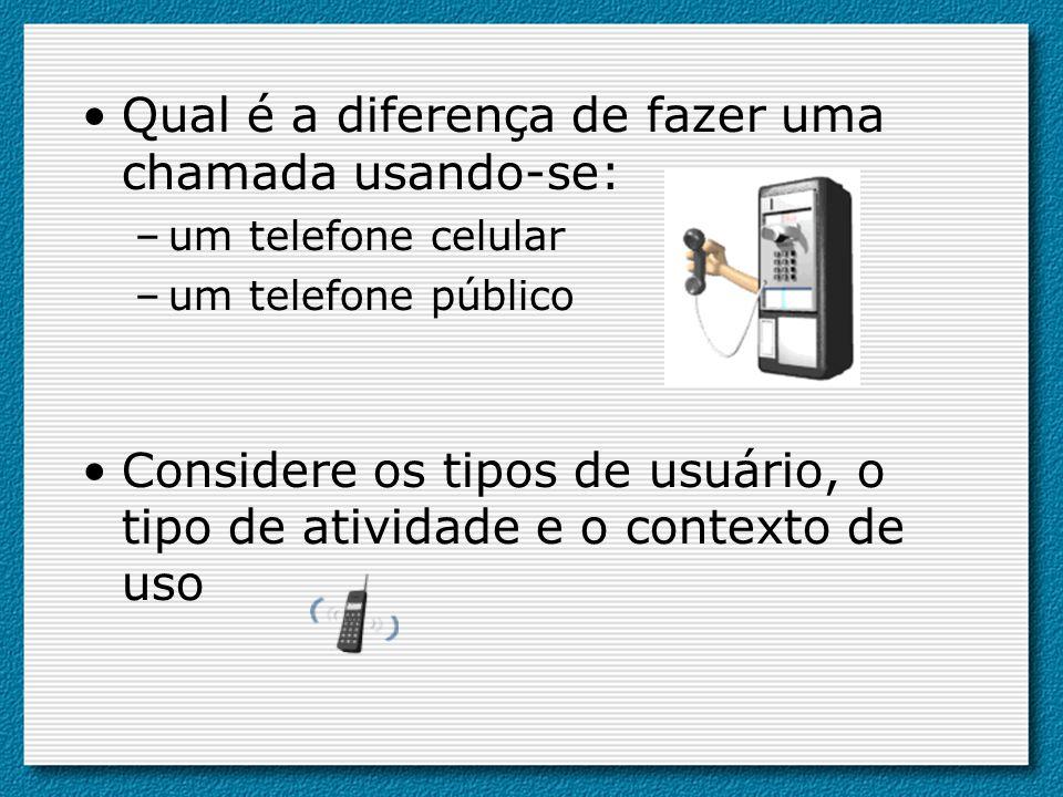 Qual é a diferença de fazer uma chamada usando-se:
