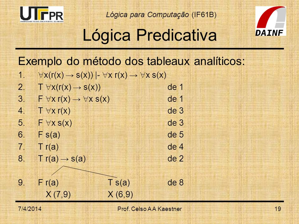 Lógica Predicativa Exemplo do método dos tableaux analíticos: