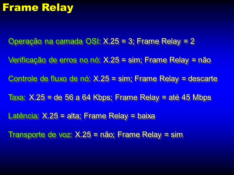 Frame Relay Operação na camada OSI: X.25 = 3; Frame Relay = 2