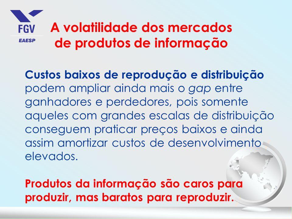 A volatilidade dos mercados de produtos de informação