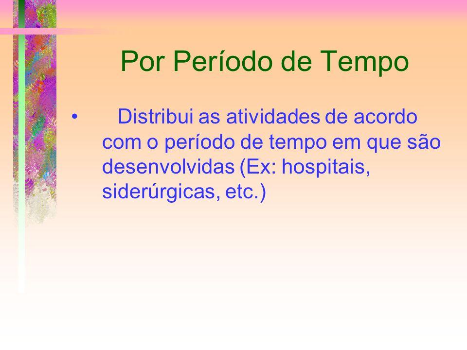 Por Período de TempoDistribui as atividades de acordo com o período de tempo em que são desenvolvidas (Ex: hospitais, siderúrgicas, etc.)