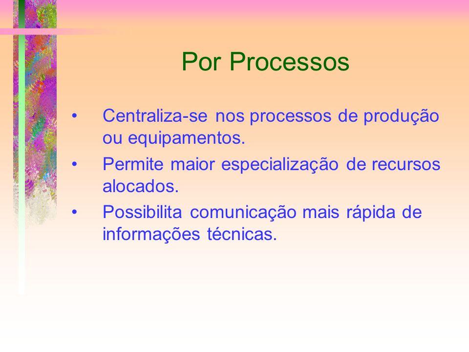 Por Processos Centraliza-se nos processos de produção ou equipamentos.