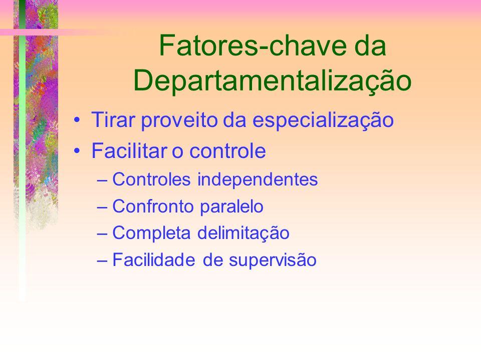 Fatores-chave da Departamentalização