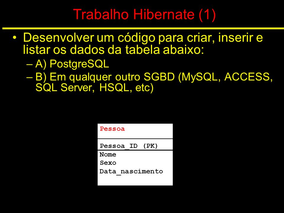 Trabalho Hibernate (1) Desenvolver um código para criar, inserir e listar os dados da tabela abaixo: