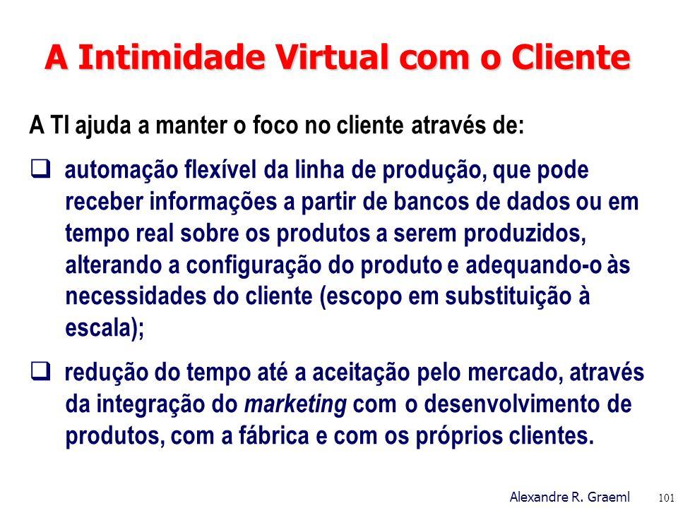 A Intimidade Virtual com o Cliente