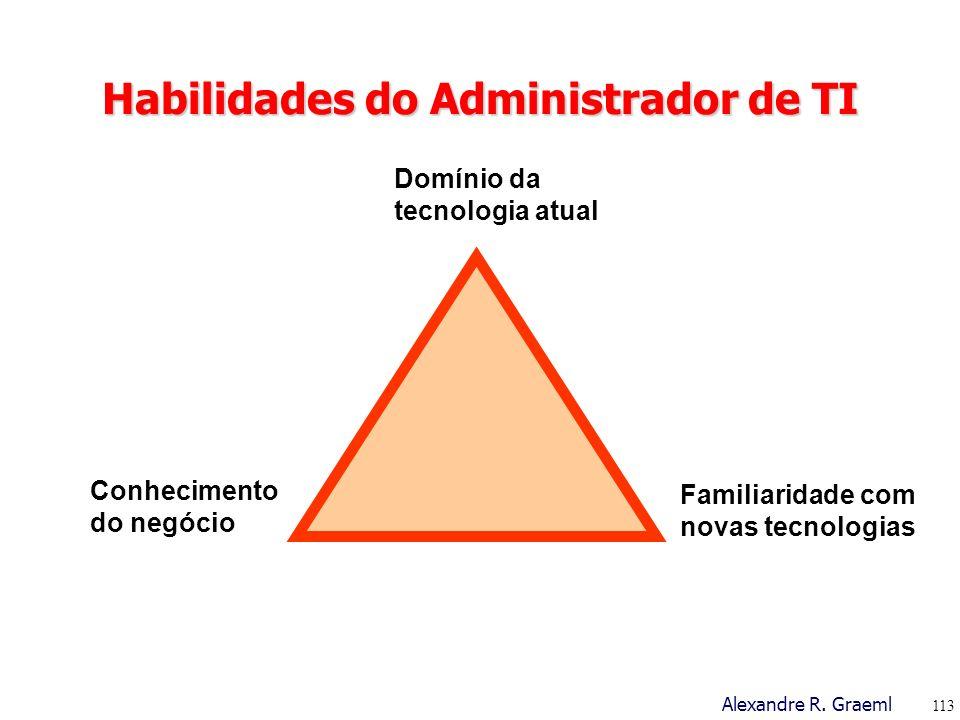 Habilidades do Administrador de TI