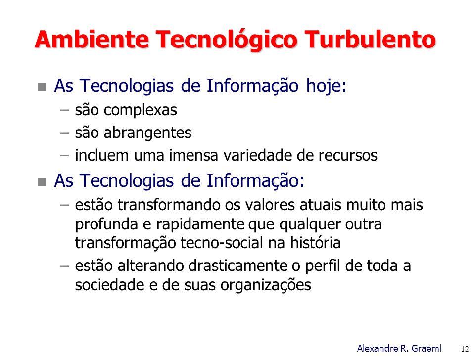 Ambiente Tecnológico Turbulento