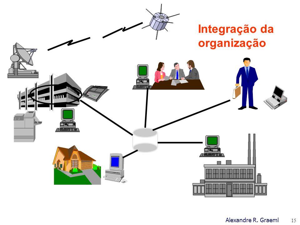 Integração da organização