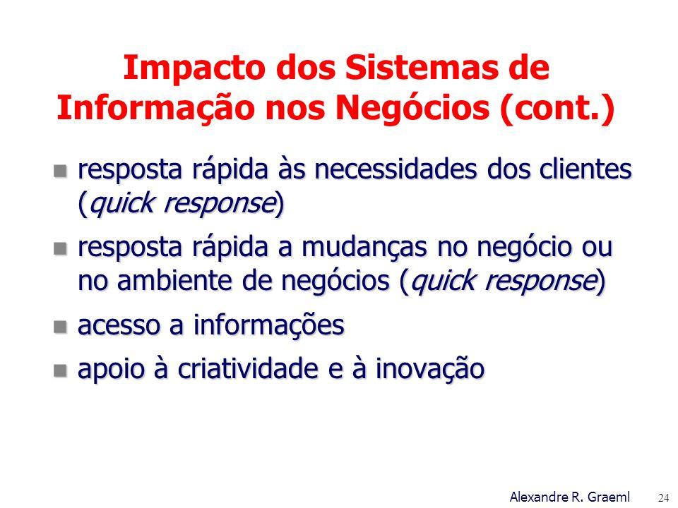 Impacto dos Sistemas de Informação nos Negócios (cont.)