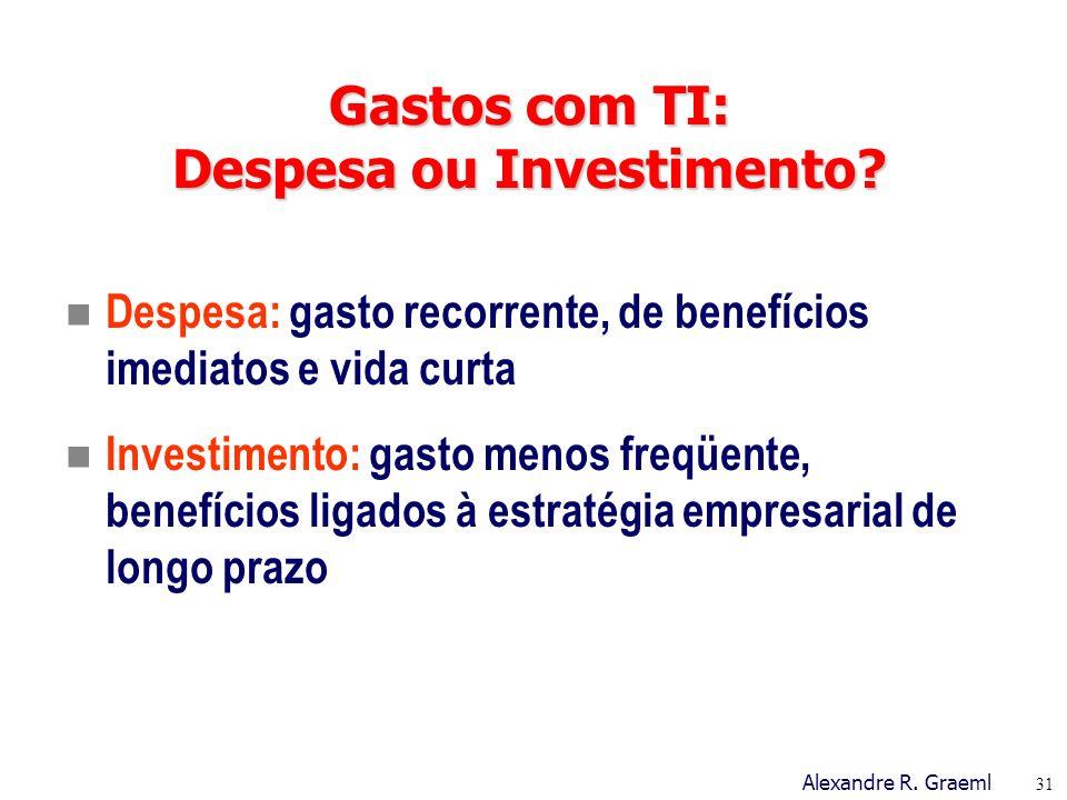Gastos com TI: Despesa ou Investimento