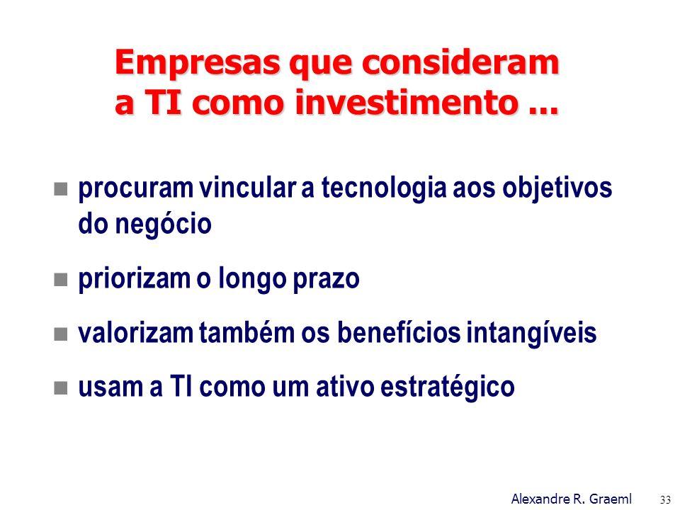 Empresas que consideram a TI como investimento ...