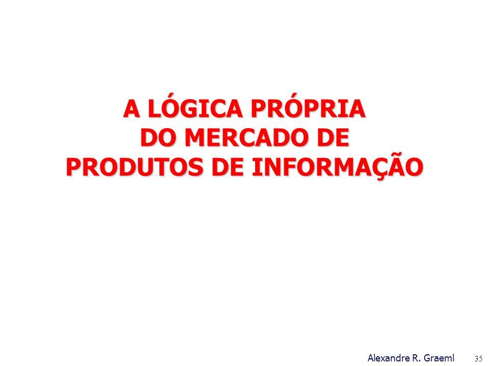 A LÓGICA PRÓPRIA DO MERCADO DE PRODUTOS DE INFORMAÇÃO