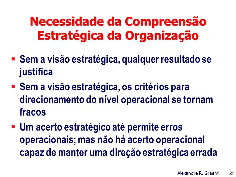 Necessidade da Compreensão Estratégica da Organização