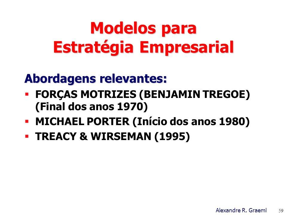 Modelos para Estratégia Empresarial